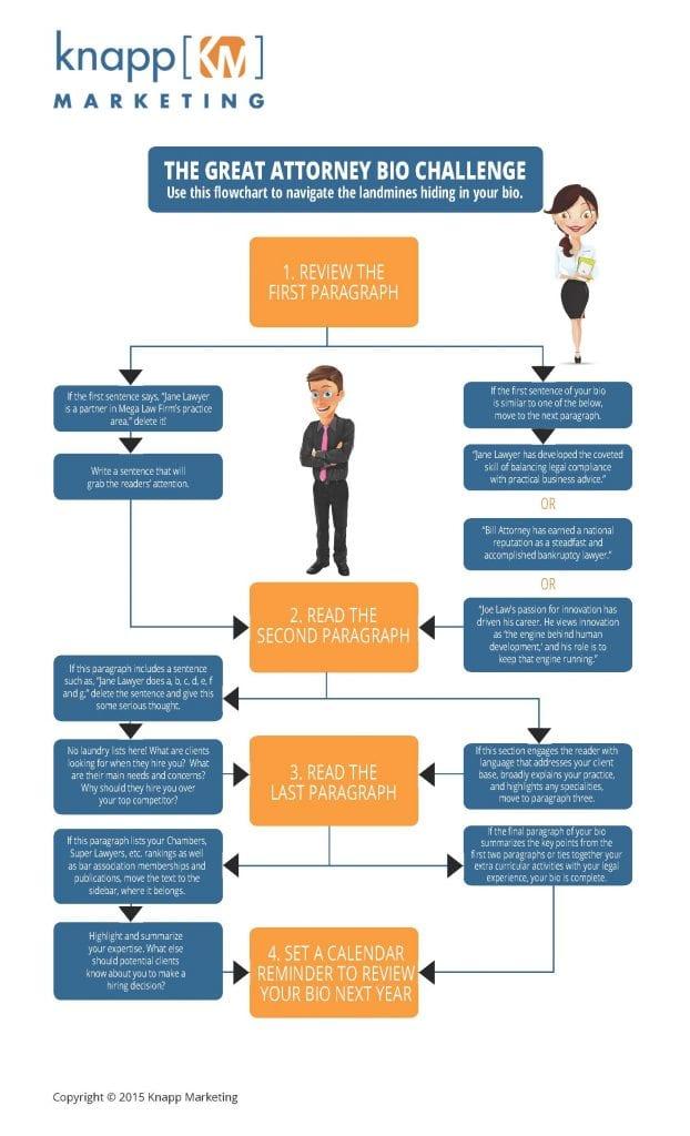 Attorney Bio Challenge